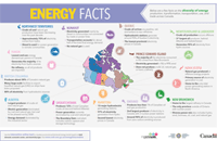 Energy Facts - PDF